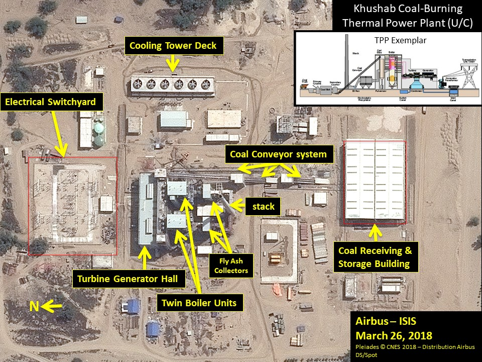 Thermal Power Plant at the Khushab Plutonium Complex is